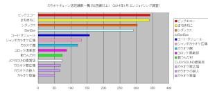 カラオケ店舗数ランキング201401
